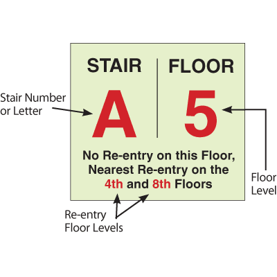 Custom Re-Entry Stair and Floor Number Signs