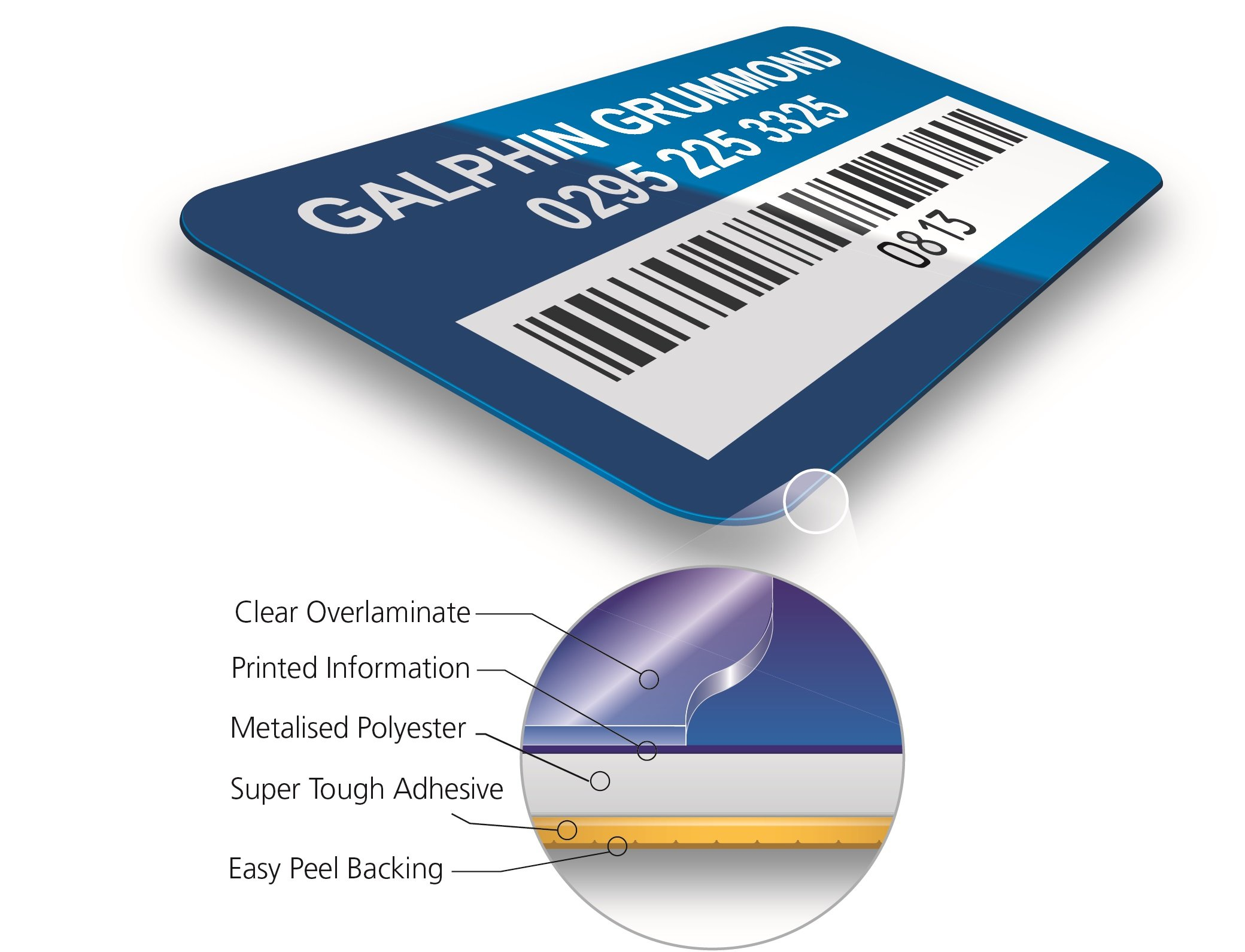 DuraGuard® Stock Bar Code Asset Tags
