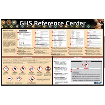 GHS All-In-One Reference Poster