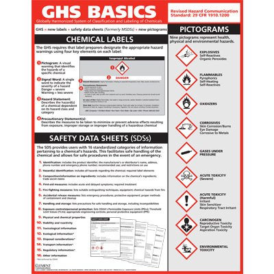 GHS Basics Training Poster