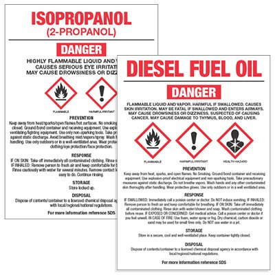 GHS Common Chemical Preprinted Labels