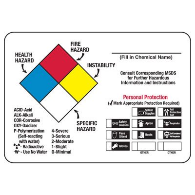 Personal Protection - Hazardous Material Sign