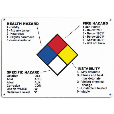 Hazardous Material Information Sign - With NFPA Diamond