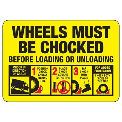 Wheels Must Be Chocked Before Loading (Graphic) - Wheel Chock Signs