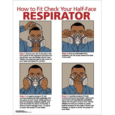 Respirator Protection Safety Poster - Fit Check