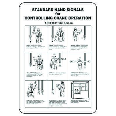 Crane Safety Signs - Hand Signal Graphics - Vertical