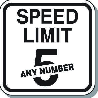 Custom Visitor Parking Signs - Speed Limit