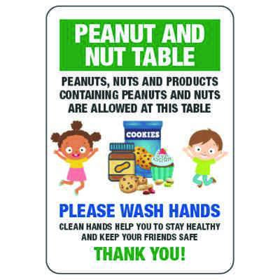 Peanut and Nut Table - Food Allergy Signs