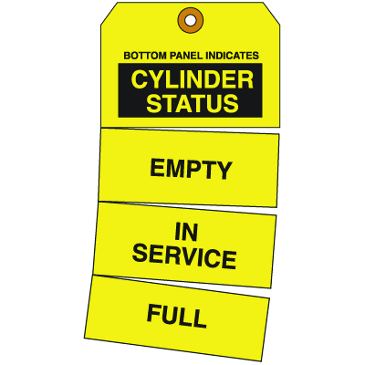 Cylinder Status Tags - Bottom Panel Indicates Cylinder Status -Empty - In Service - Full