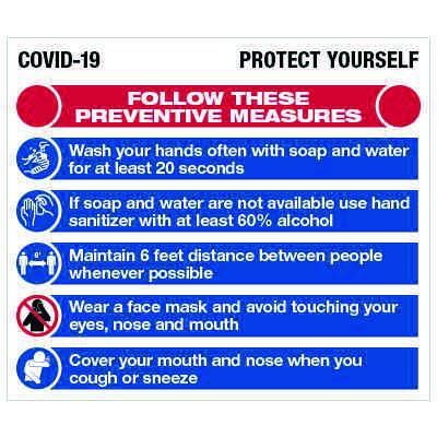 Protect Yourself COVID-19 Preventive Measures Sign