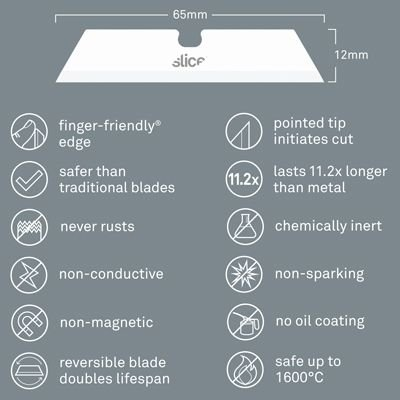 Slice® Utility Knife Blades (Pointed Tip)