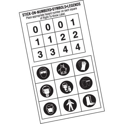 Right-To-Know Labels - Stick-on numbers and symbols
