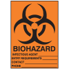Biohazard Sign - Biohazard