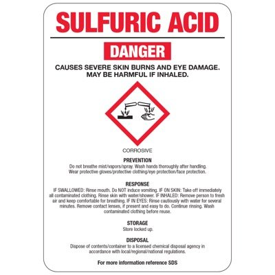 Sulfuric Acid GHS Sign
