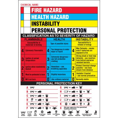 Color Coded PPE Chemical Hazard Label