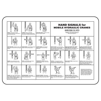 Crane Safety Signs - Hand Signal Graphics - Horizontal