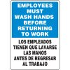 Employees Must Wash Hands Before Returning to Work - English/Spanish