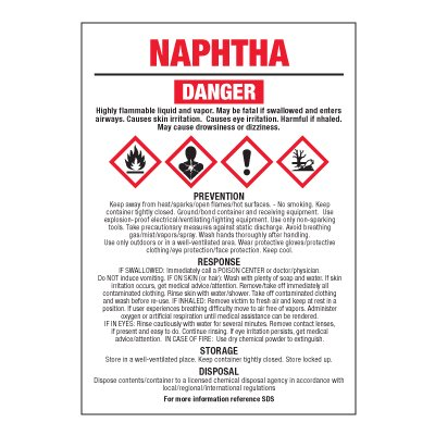 Naptha - GHS Chemical Labels