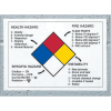 NFPA Interpretation Guides - Vinyl Sign