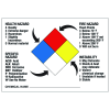 Super Sticky HazCom Labels - NFPA Diamond
