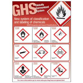 GHS Symbols Poster - English & Spanish