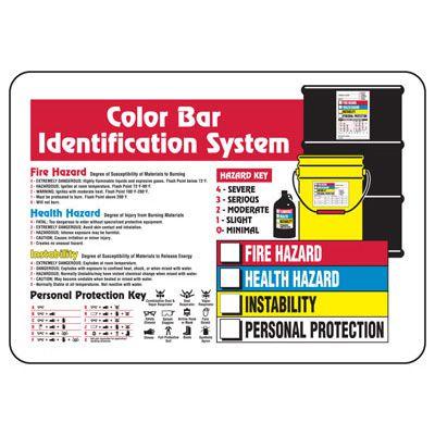 Color Bar Identification System - Industrial Hazmat Sign