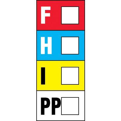 NFPA Color Bar Key Chemical Hazard Label
