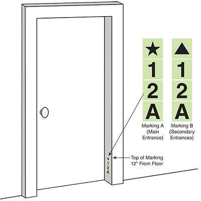 Emergency Glow-in-the-Dark Safety Door Labels