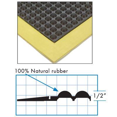 Ortho Stand™ Anti-Fatigue Mat