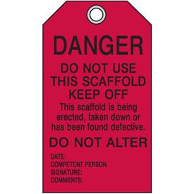Scaffold Status Tags - Danger