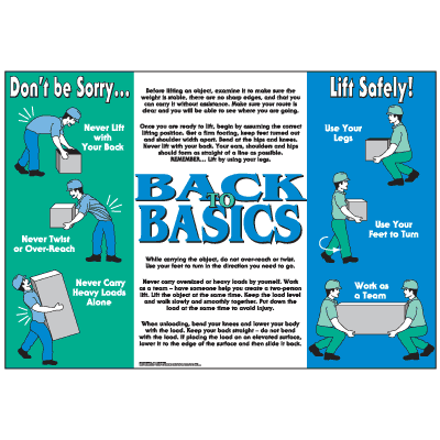 Avoid Back Injury Workplace Safety Wallchart