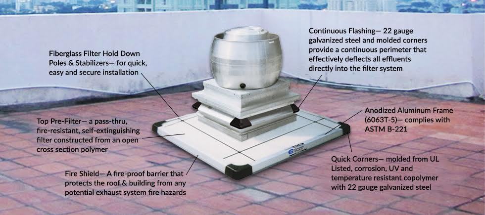 Grease Guard Rooftop Defense Systems Unit Features