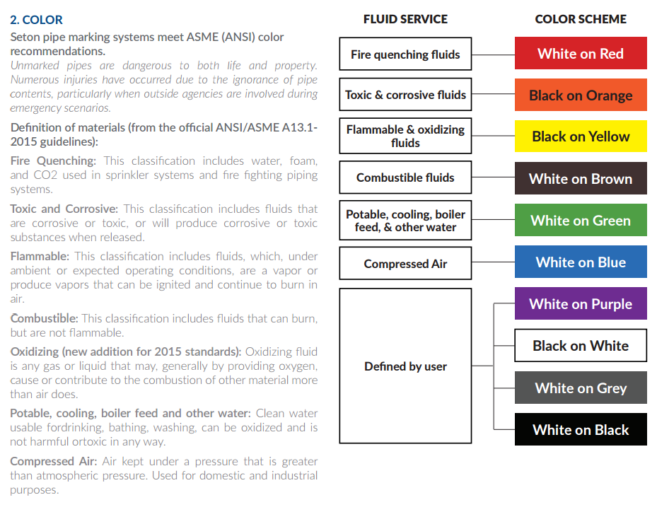 Color With Definitions